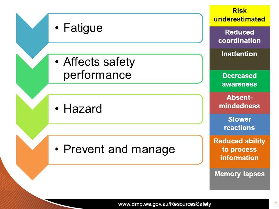 www.dmp.wa.gov.au/ResourcesSafety Why is addressing fatigue important?