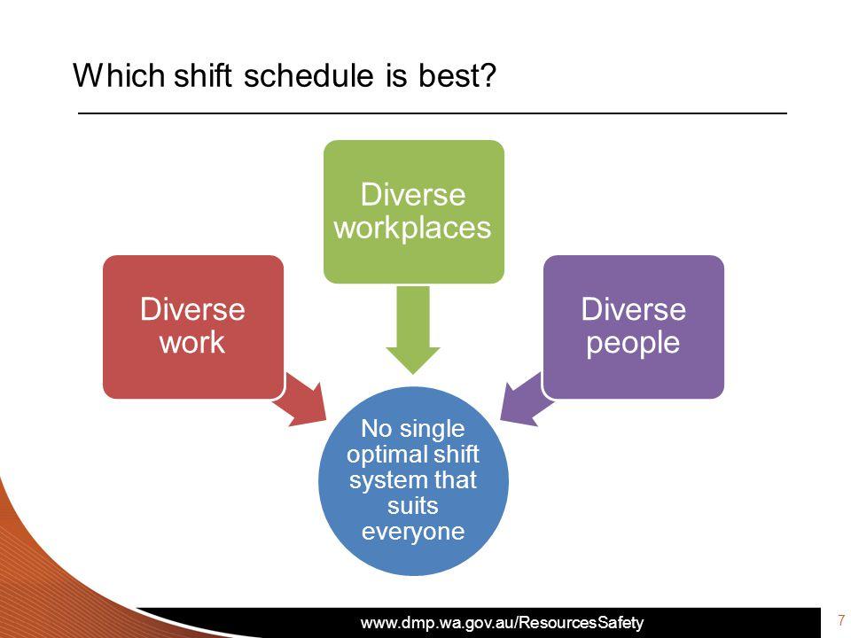 www.dmp.wa.gov.au/ResourcesSafety Which shift schedule is best.