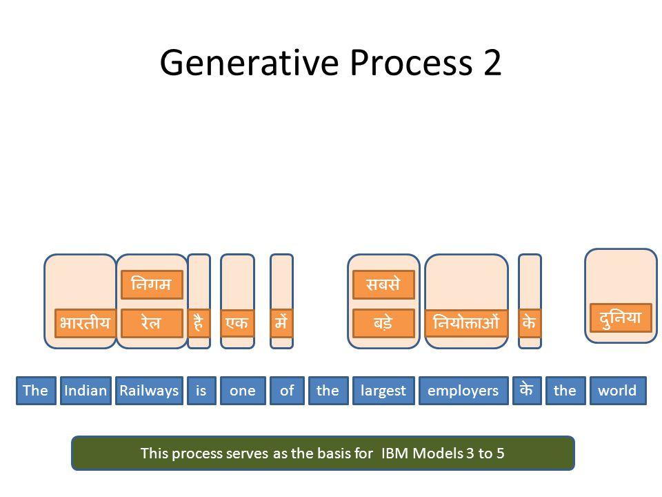 Generative Process 2 worldthe के employersthelargestofoneisRailwaysIndianThe भारतीयरेल निगम है एक दुनिया बड़े सबसे नियोक्ताओं मेंके This process serves as the basis for IBM Models 3 to 5