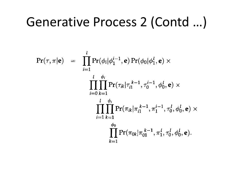 Generative Process 2 (Contd …)