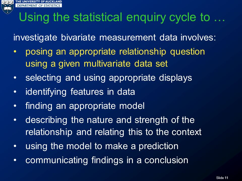 Slide 11 Using the statistical enquiry cycle to … investigate bivariate measurement data involves: posing an appropriate relationship question using a given multivariate data set selecting and using appropriate displays identifying features in data finding an appropriate model describing the nature and strength of the relationship and relating this to the context using the model to make a prediction communicating findings in a conclusion