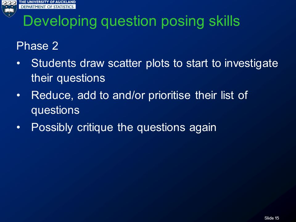 Slide 15 Developing question posing skills Phase 2 Students draw scatter plots to start to investigate their questions Reduce, add to and/or prioritise their list of questions Possibly critique the questions again