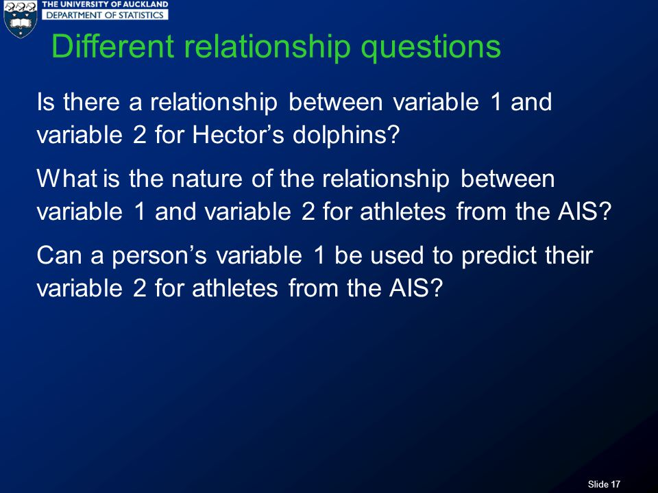 Slide 17 Different relationship questions Is there a relationship between variable 1 and variable 2 for Hector's dolphins? What is the nature of the r