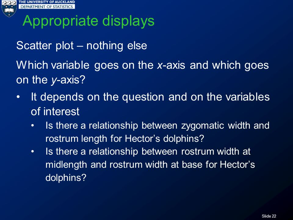 Slide 22 Appropriate displays Scatter plot – nothing else Which variable goes on the x-axis and which goes on the y-axis.