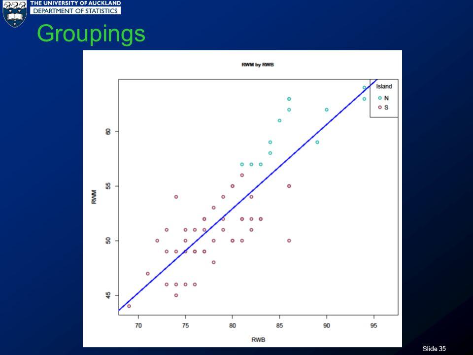 Slide 35 Groupings