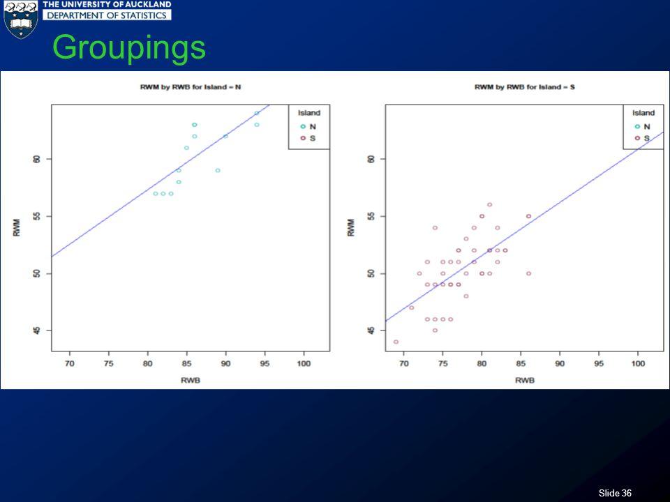 Slide 36 Groupings