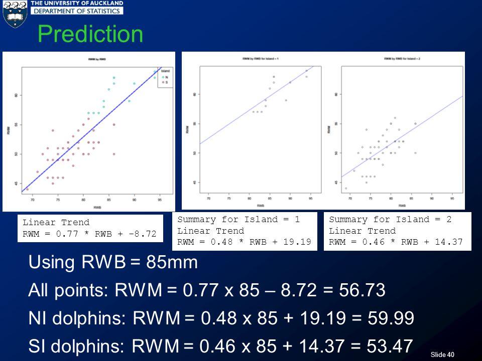 Slide 40 Prediction Using RWB = 85mm All points: RWM = 0.77 x 85 – 8.72 = 56.73 NI dolphins: RWM = 0.48 x 85 + 19.19 = 59.99 SI dolphins: RWM = 0.46 x