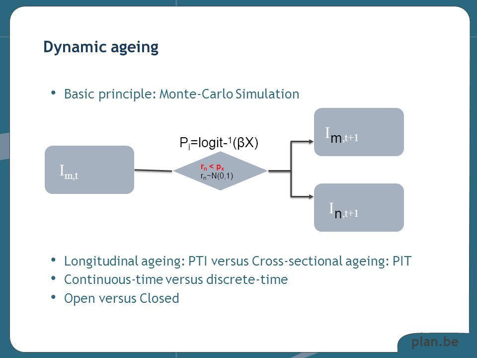 plan.be Basic principle: Monte-Carlo Simulation Longitudinal ageing: PTI versus Cross-sectional ageing: PIT Continuous-time versus discrete-time Open versus Closed Dynamic ageing I m,t r n < p x r n ~N(0,1) I m,t+1 I n,t+1 P i =logit- 1 (βX)