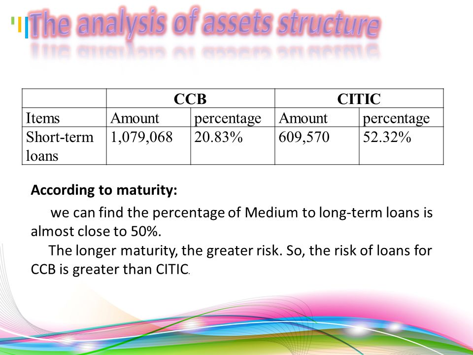itemsCCBCITIC Held-to-maturity debt securities 57.64%47.48% Available-for-sale debt securities 24.74%46.8% the maturity of investment securities is short as a whole.