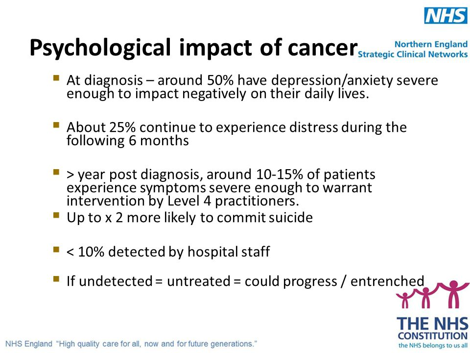 Psychological impact of cancer  At diagnosis – around 50% have depression/anxiety severe enough to impact negatively on their daily lives.  About 25