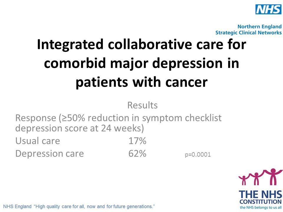 Integrated collaborative care for comorbid major depression in patients with cancer Results Response (≥50% reduction in symptom checklist depression s