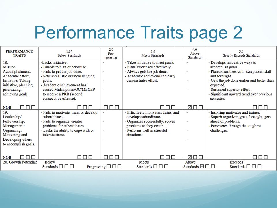 Performance Traits page 2