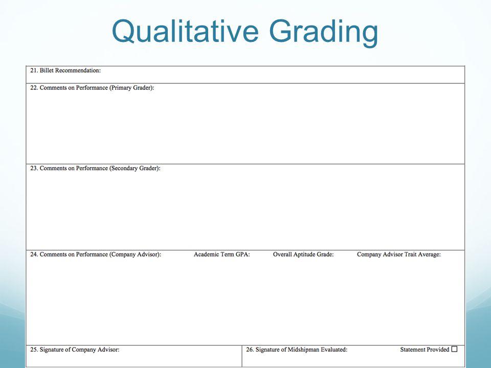 Qualitative Grading