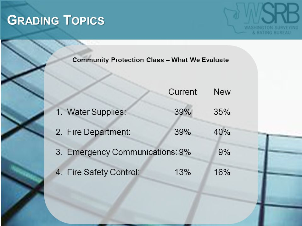 Community Protection Class – What We Evaluate Current New 1.Water Supplies: 39% 35% 2.Fire Department: 39% 40% 3.Emergency Communications: 9% 9% 4.Fir