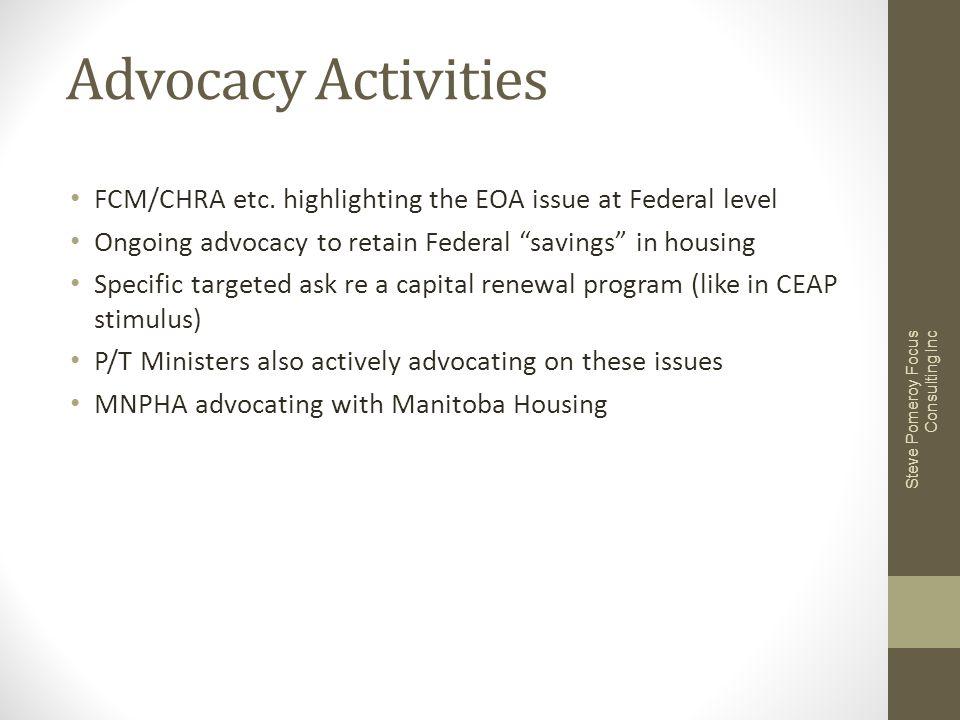 Advocacy Activities FCM/CHRA etc.