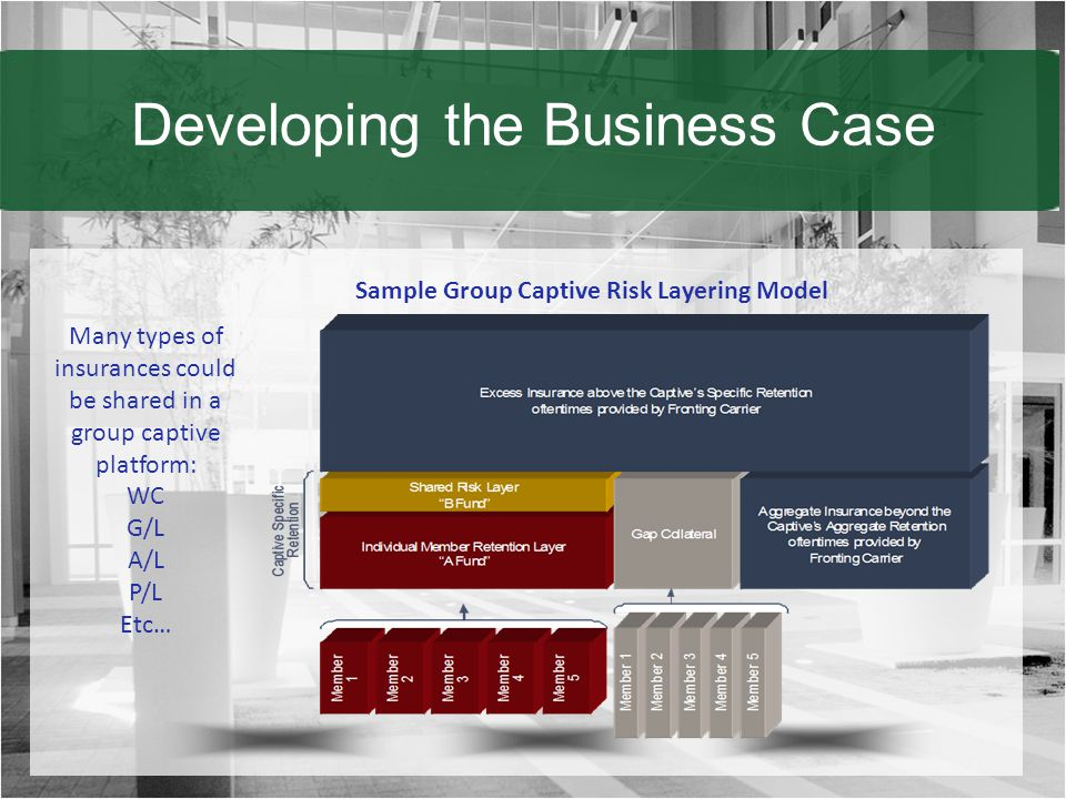 Developing the Business Case Sample Group Captive Risk Layering Model Many types of insurances could be shared in a group captive platform: WC G/L A/L P/L Etc…