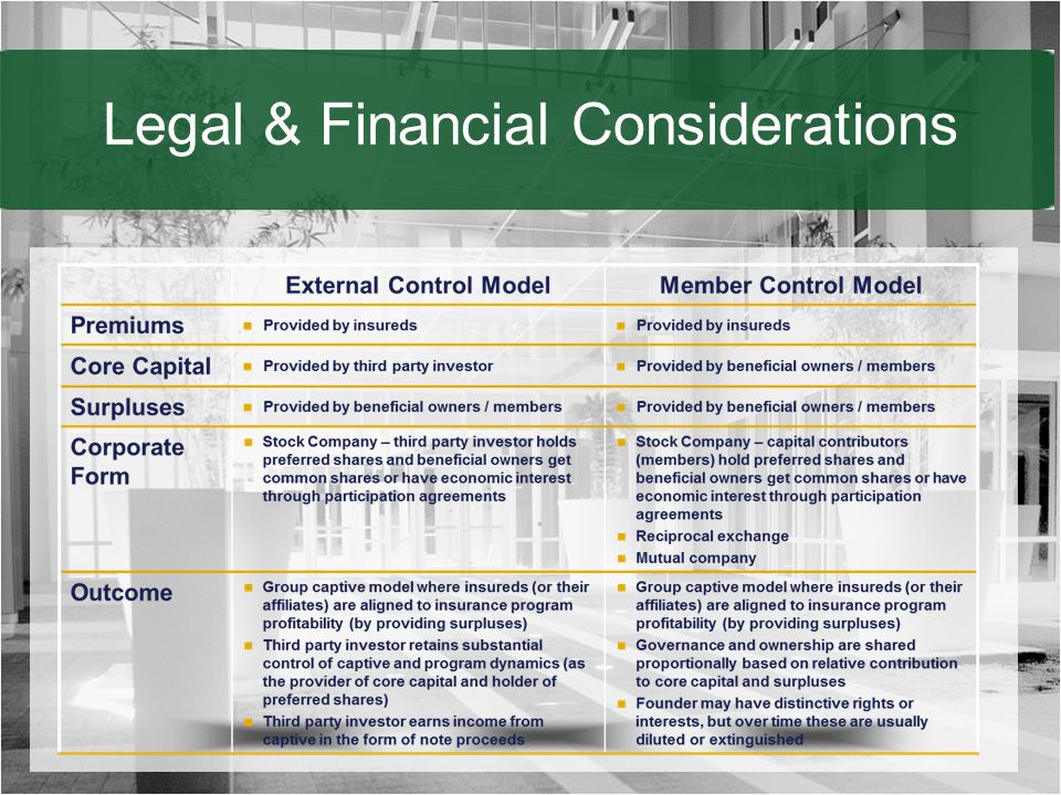 Legal & Financial Considerations