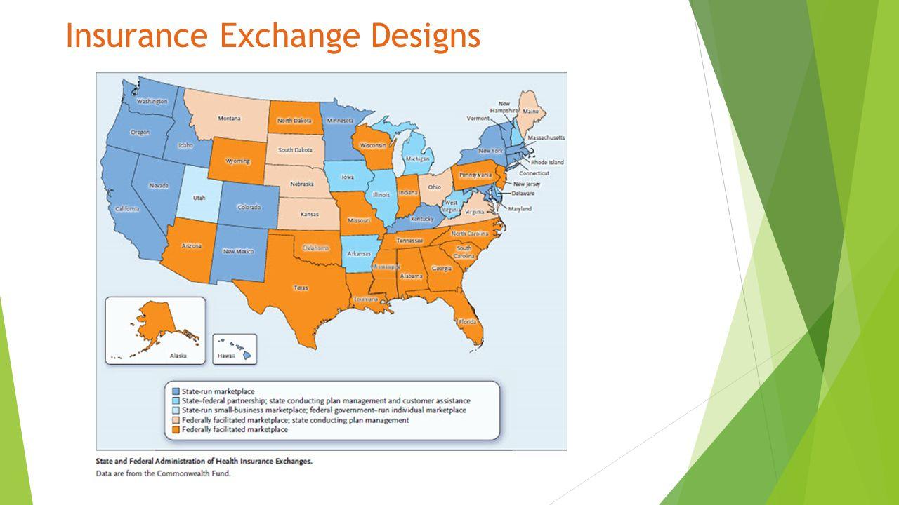 Insurance Exchange Designs