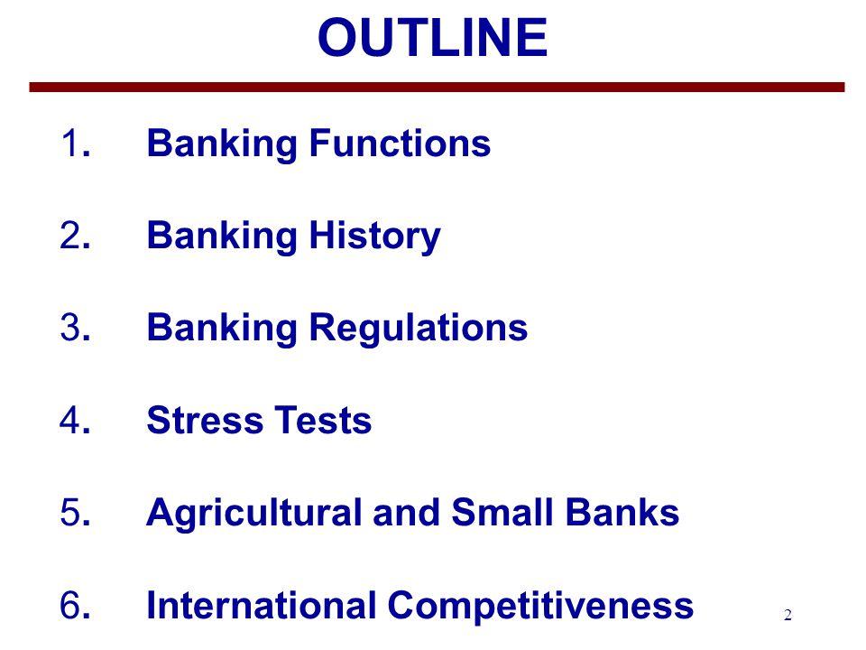 13 Basel History 1.Basel agreements have evolved since 1983 2.