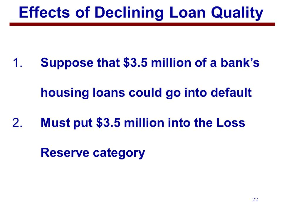 22 Effects of Declining Loan Quality 1.Suppose that $3.5 million of a bank's housing loans could go into default 2.