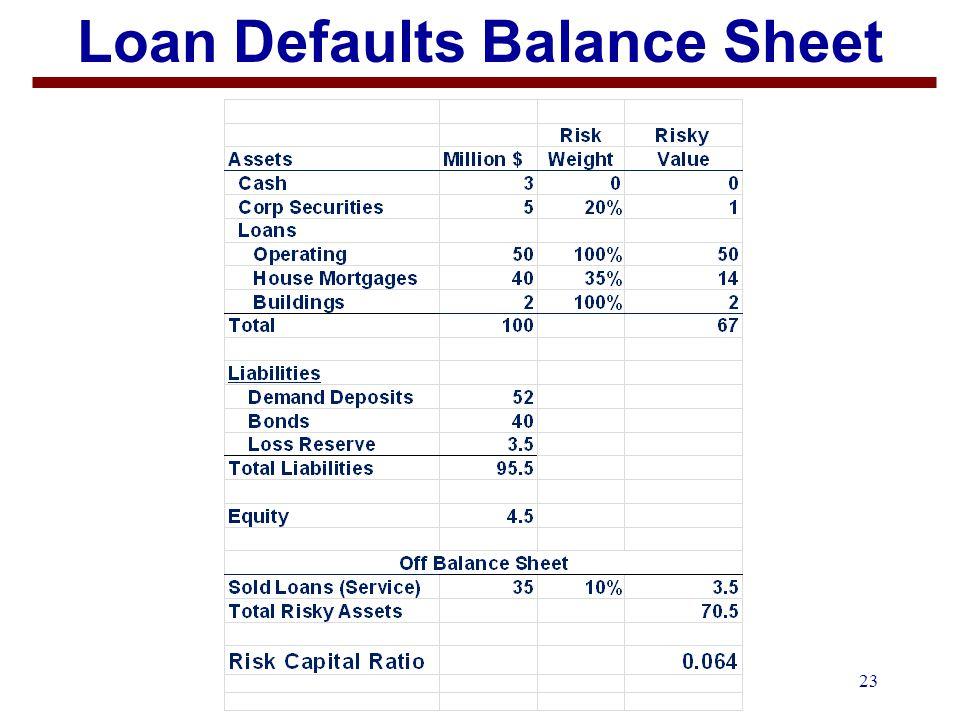 23 Loan Defaults Balance Sheet