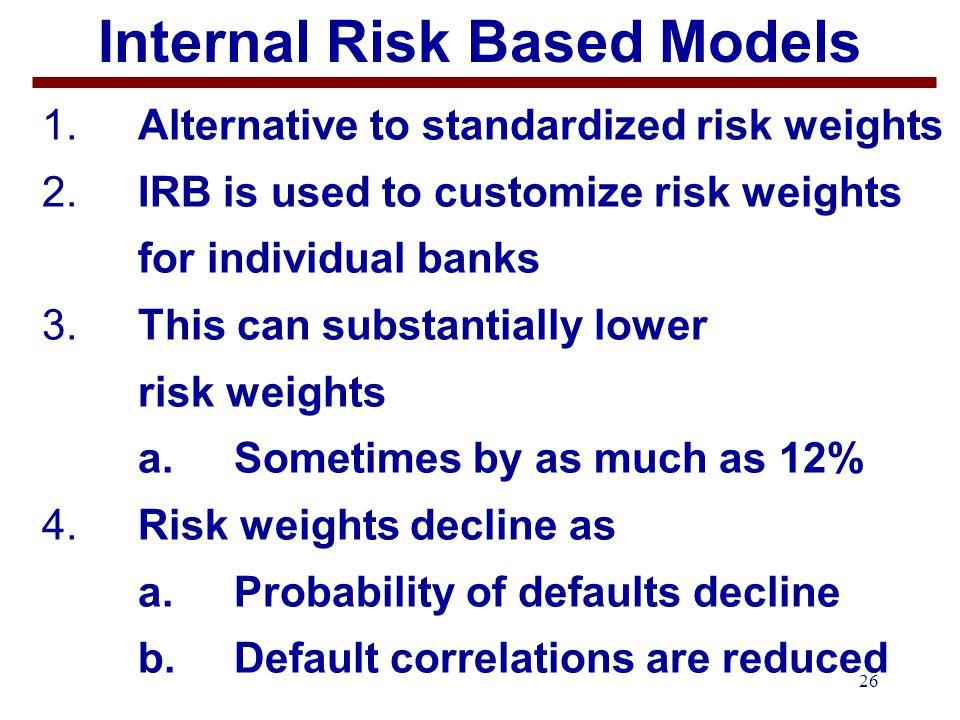26 Internal Risk Based Models 1.Alternative to standardized risk weights 2.