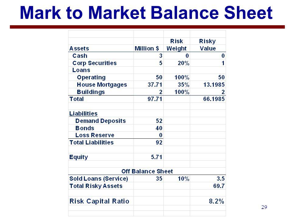 29 Mark to Market Balance Sheet