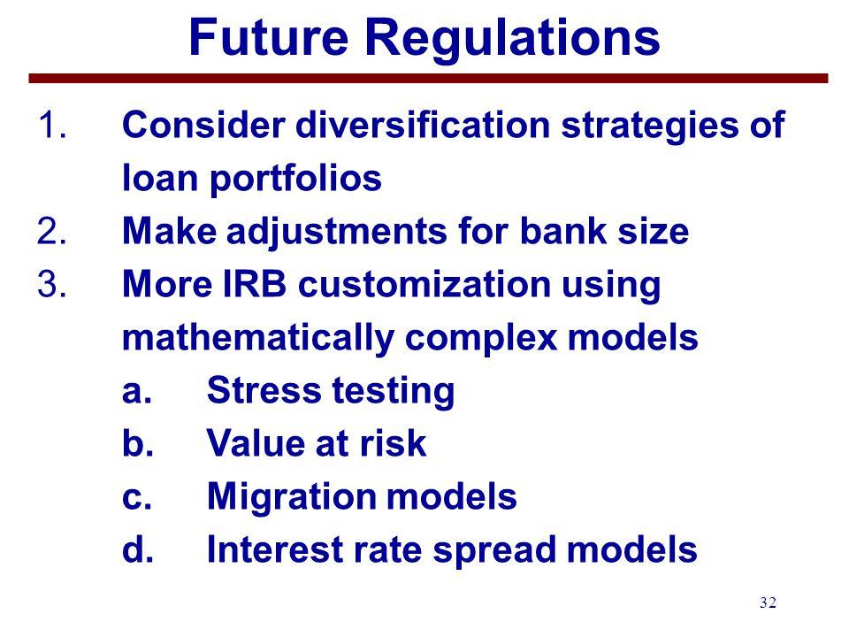 32 Future Regulations 1. Consider diversification strategies of loan portfolios 2.