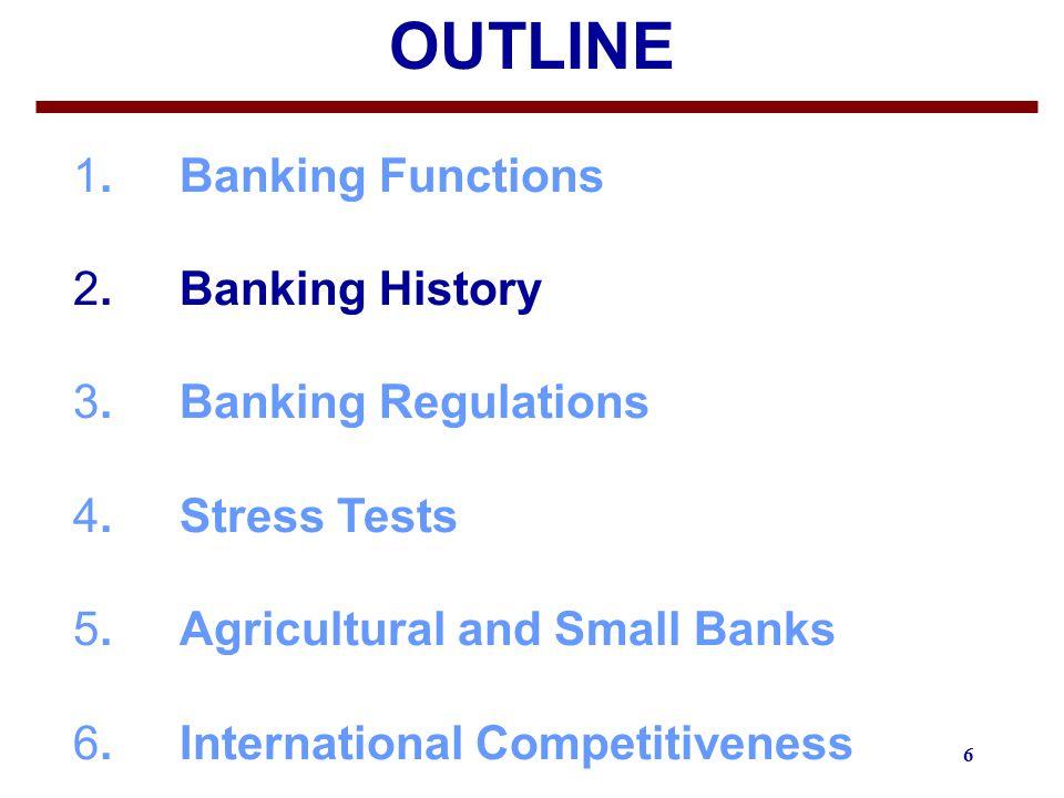 17 Simplified Bank Balance Sheet