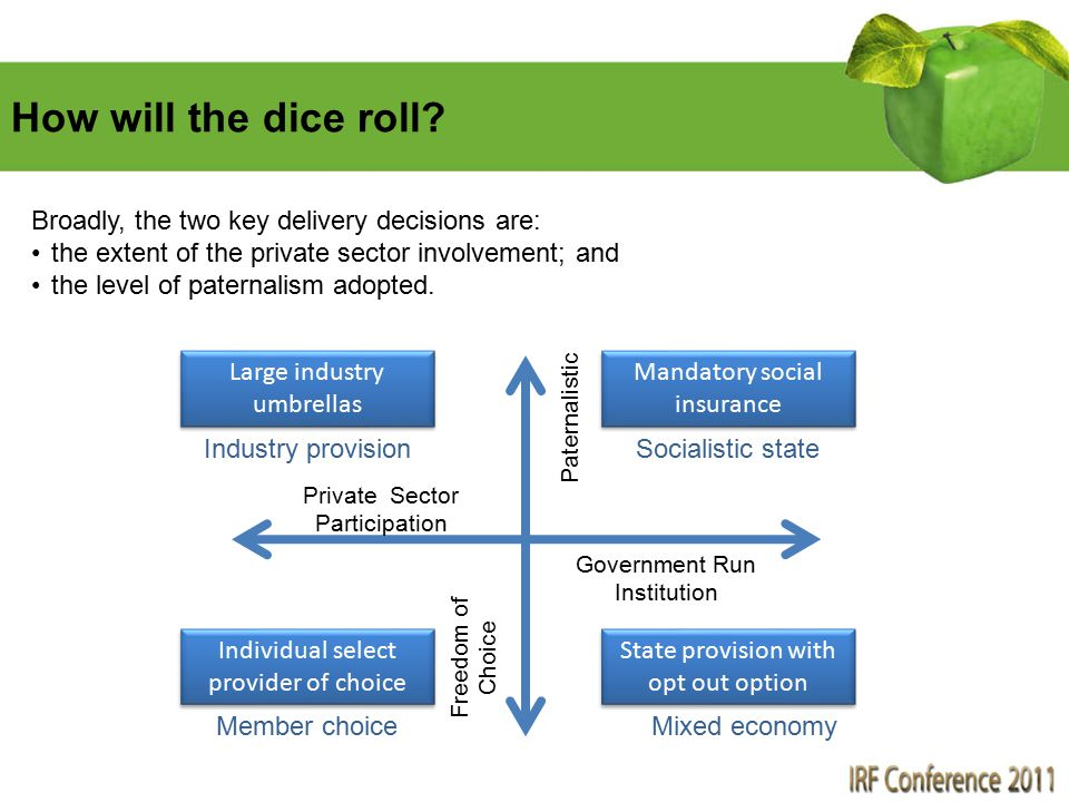 Broadly, the two key delivery decisions are: the extent of the private sector involvement; and the level of paternalism adopted. How will the dice rol