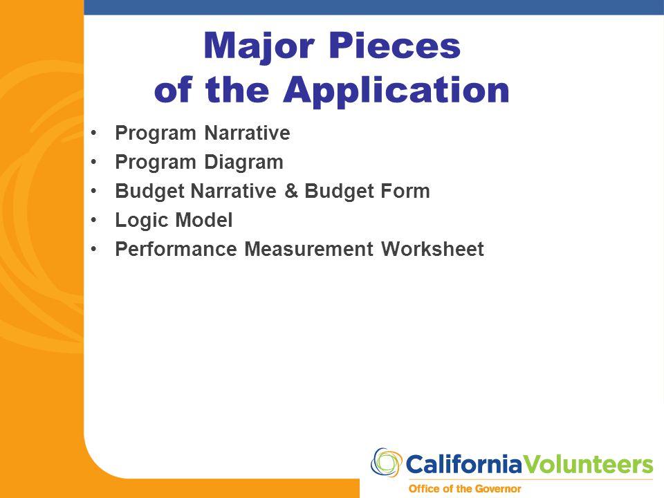 Major Pieces of the Application Program Narrative Program Diagram Budget Narrative & Budget Form Logic Model Performance Measurement Worksheet