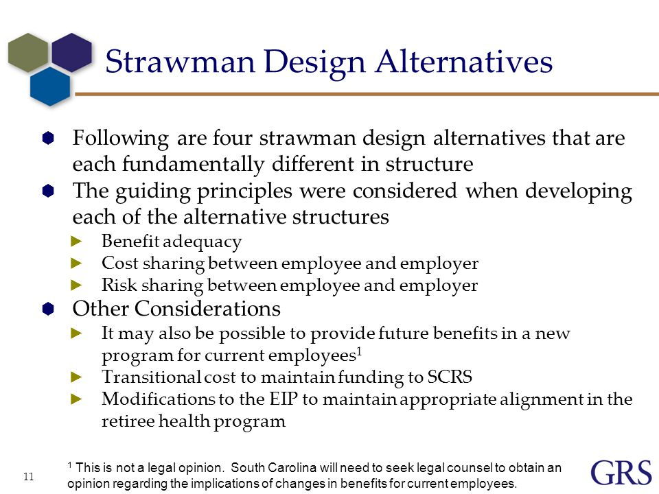 11  Following are four strawman design alternatives that are each fundamentally different in structure  The guiding principles were considered when developing each of the alternative structures ► Benefit adequacy ► Cost sharing between employee and employer ► Risk sharing between employee and employer  Other Considerations ► It may also be possible to provide future benefits in a new program for current employees 1 ► Transitional cost to maintain funding to SCRS ► Modifications to the EIP to maintain appropriate alignment in the retiree health program Strawman Design Alternatives 1 This is not a legal opinion.