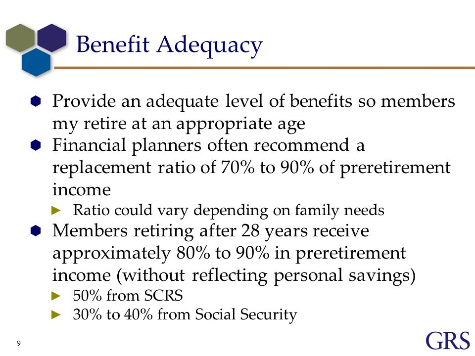 30 Retirement Benefits – Age 45 Hire (10-Years Older than Avg.) Member Retires at Age 65 with 20 Years of Service Note: Replacement ratios shown above do not reflect retirement benefits the member earned prior to becoming a member of SCRS at age 45.