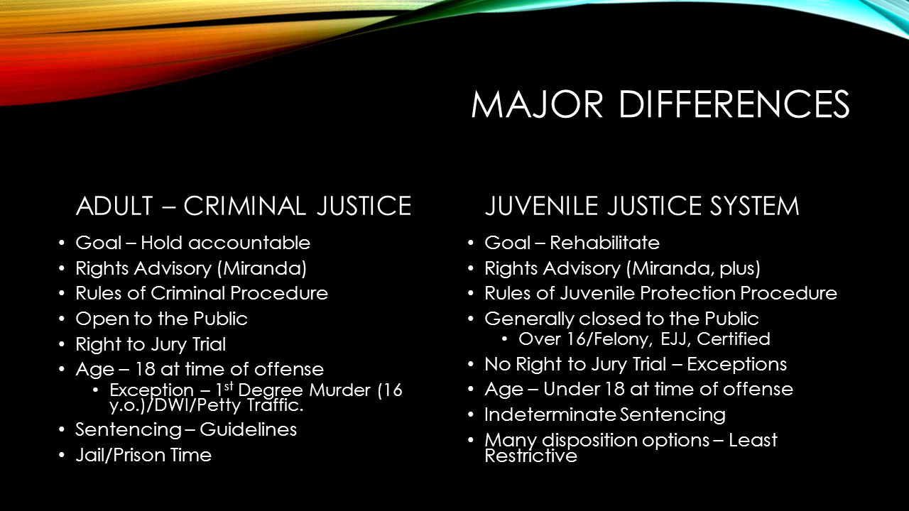 JUVENILE JUSTICE SYSTEM Thank you!!