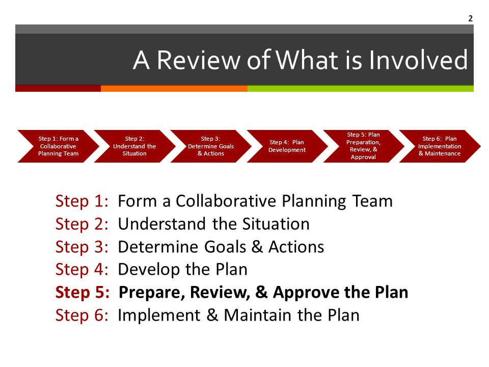 A Review of What is Involved Step 1: Form a Collaborative Planning Team Step 2: Understand the Situation Step 3: Determine Goals & Actions Step 4: Plan Development Step 5: Plan Preparation, Review, & Approval Step 6: Plan Implementation & Maintenance Step 1: Form a Collaborative Planning Team Step 2: Understand the Situation Step 3: Determine Goals & Actions Step 4: Develop the Plan Step 5: Prepare, Review, & Approve the Plan Step 6: Implement & Maintain the Plan 2