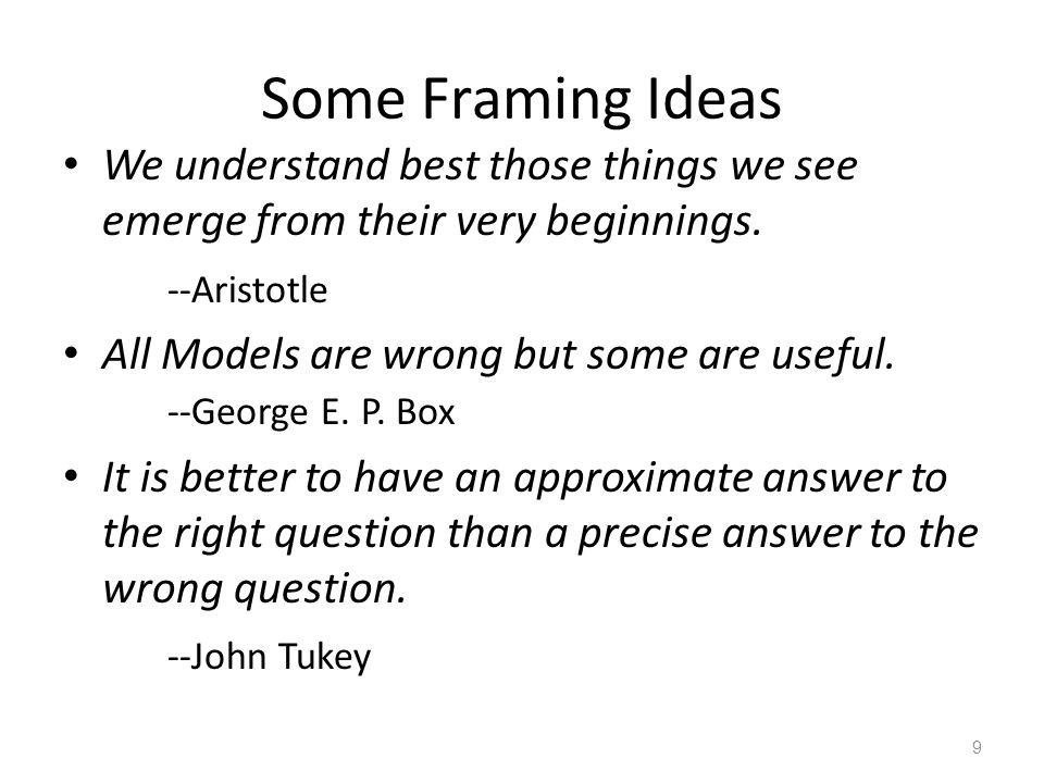 Some Framing Ideas We understand best those things we see emerge from their very beginnings.