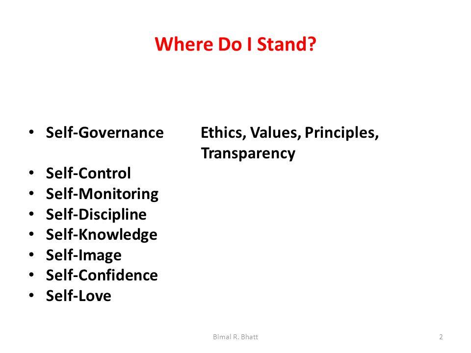 Understanding of Role Internal Auditor.Statutory Auditor.