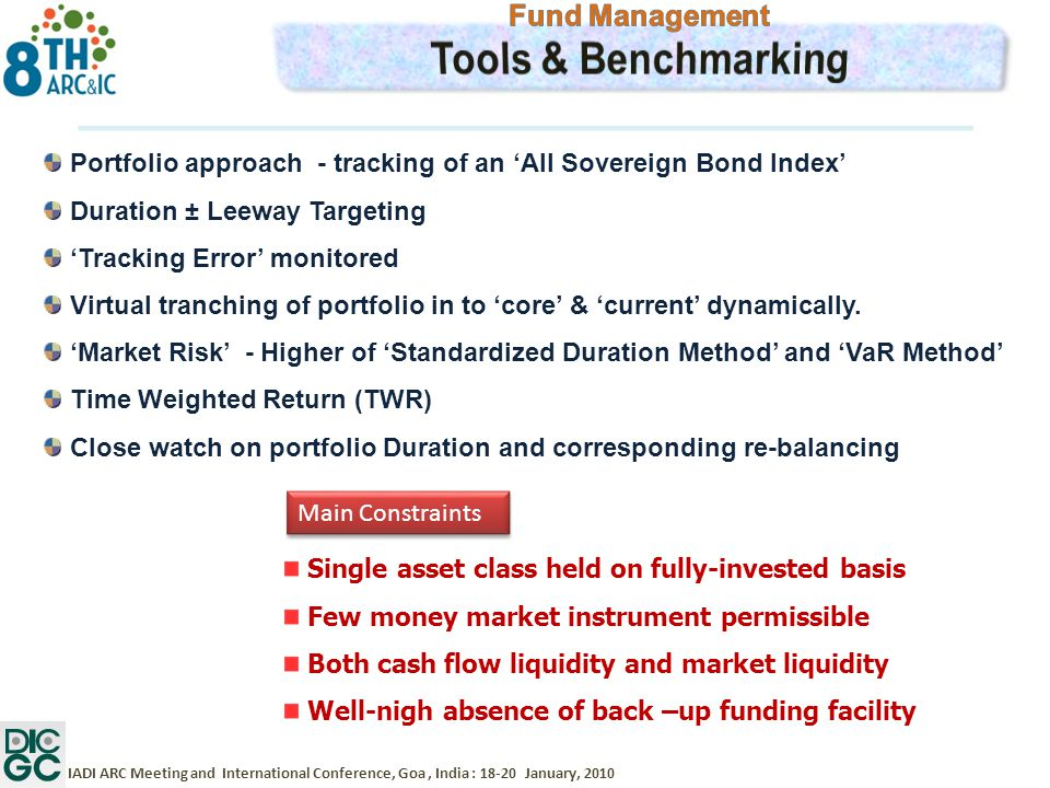 IADI ARC Meeting and International Conference, Goa, India : 18-20 January, 2010 Portfolio approach - tracking of an 'All Sovereign Bond Index' Duration ± Leeway Targeting 'Tracking Error' monitored Virtual tranching of portfolio in to 'core' & 'current' dynamically.