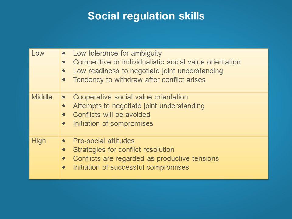 Social regulation skills