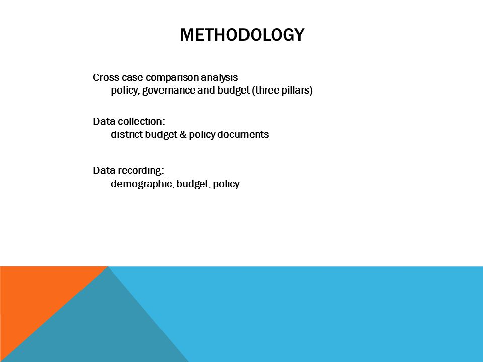 METHODOLOGY Cross-case-comparison analysis policy, governance and budget (three pillars) Data collection: district budget & policy documents Data reco