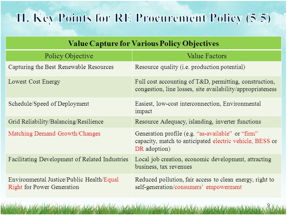 9 Value Capture for Various Policy Objectives Policy ObjectiveValue Factors Capturing the Best Renewable ResourcesResource quality (i.e.