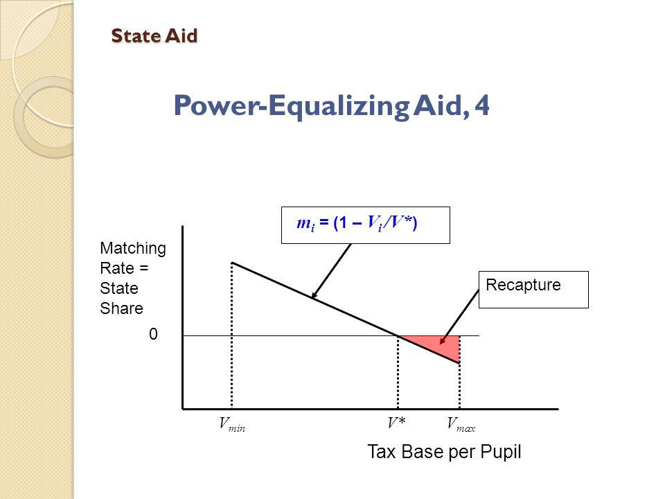 State Aid Power-Equalizing Aid, 4 0 Matching Rate = State Share Tax Base per Pupil V min V max Recapture V* m i = (1 – V i /V* )