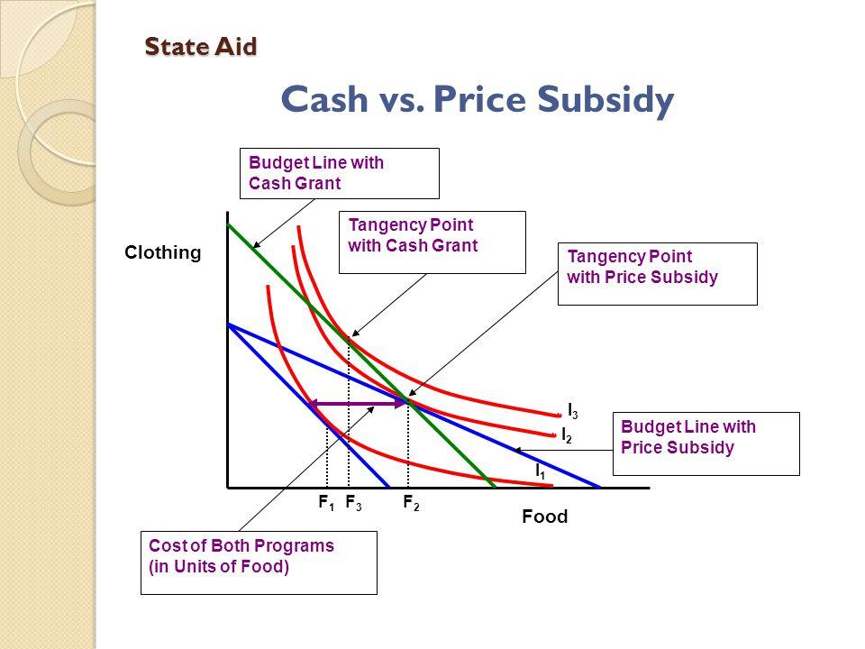 State Aid Cash vs.