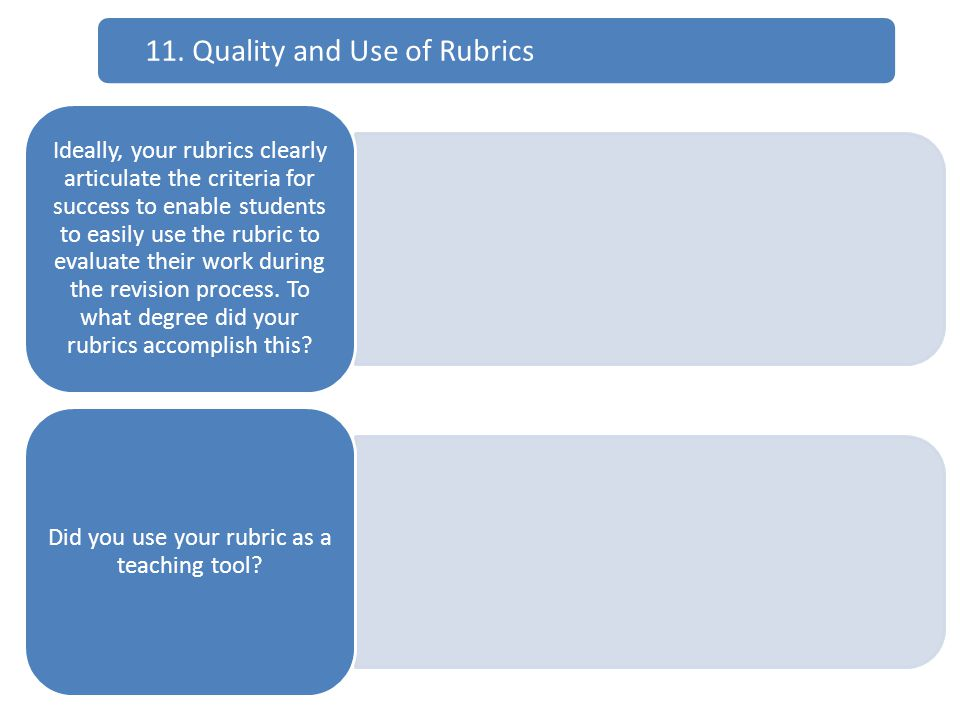 11. Quality and Use of Rubrics Ideally, your rubrics clearly articulate the criteria for success to enable students to easily use the rubric to evalua