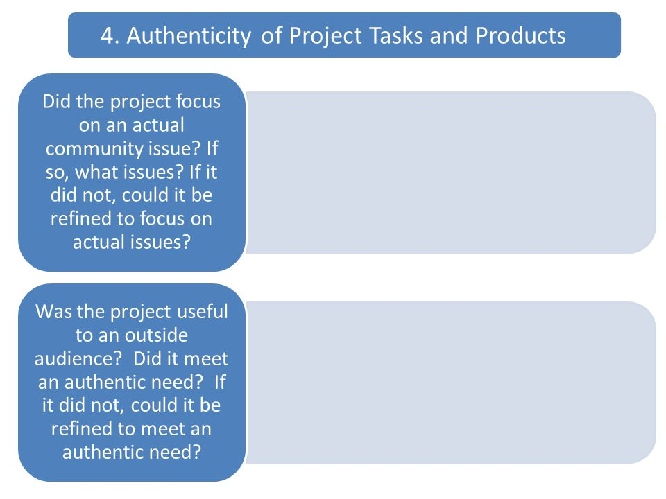 4. Authenticity of Project Tasks and Products Did the project focus on an actual community issue.