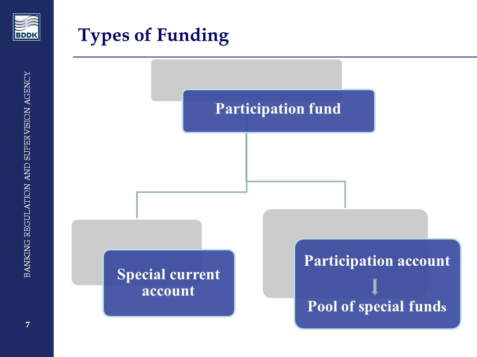 7 BANKING REGULATION AND SUPERVISION AGENCY 7 Types of Funding Participation fund Special current account Participation account Pool of special fund s