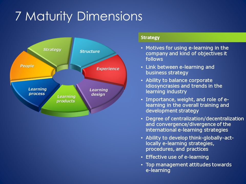 7 Maturity Dimensions Structure Training organizational structure and its evolution Physical resources to support e- learning and their adequacy to the e-learning strategy Financial investment in e-learning & weight of e-learning in training initiatives and budgets Degree of dependency on external funding Type of cuts that are made during recession periods Certification of the training process & compliance with legal requirements, norms, and standards Internal procedures in e-learning and extend to which they are formalized and monitored