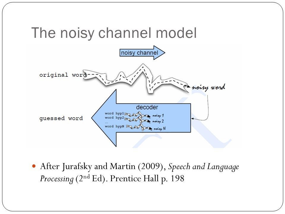 The noisy channel model After Jurafsky and Martin (2009), Speech and Language Processing (2 nd Ed).