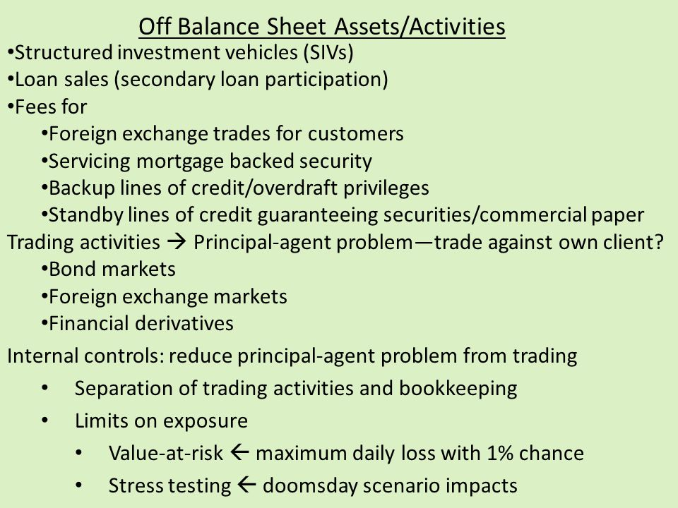 Off Balance Sheet Assets/Activities Structured investment vehicles (SIVs) Loan sales (secondary loan participation) Fees for Foreign exchange trades f