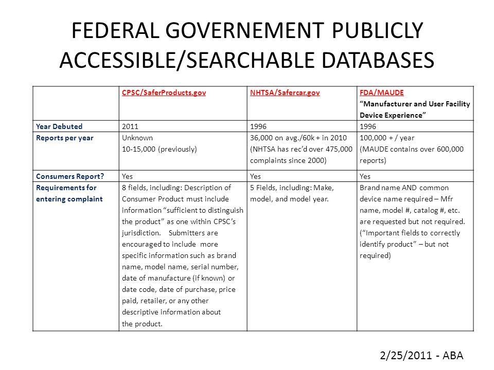 FEDERAL GOVERNEMENT PUBLICLY ACCESSIBLE/SEARCHABLE DATABASES CPSC/SaferProducts.govNHTSA/Safercar.gov FDA/MAUDE Manufacturer and User Facility Device Experience Pre-Posting ScrubPII (MII/CBI claim)PII/ Profanity In general everything is posted – but reports filled with obscenities are removed/edited.